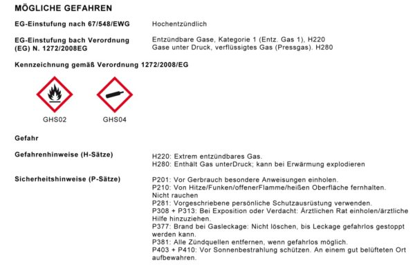 Mögliche Gefahren mit Flaschengas